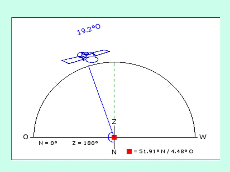 2,9 Shift tan 0,58= >> uitkomst is 30 ° met rekenmachine