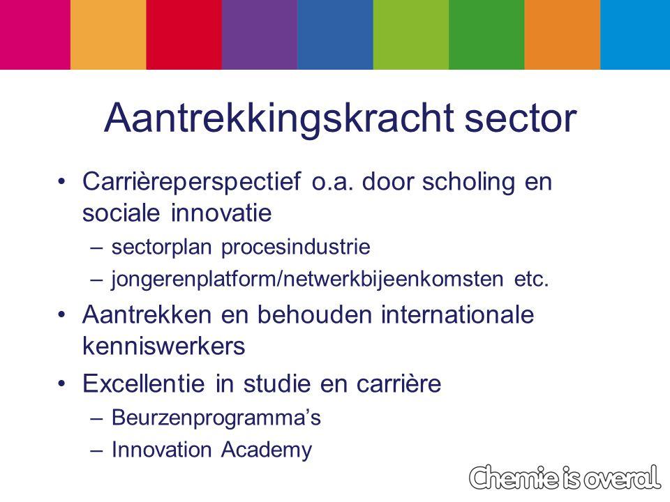 Aantrekkingskracht sector Carrièreperspectief o.a.