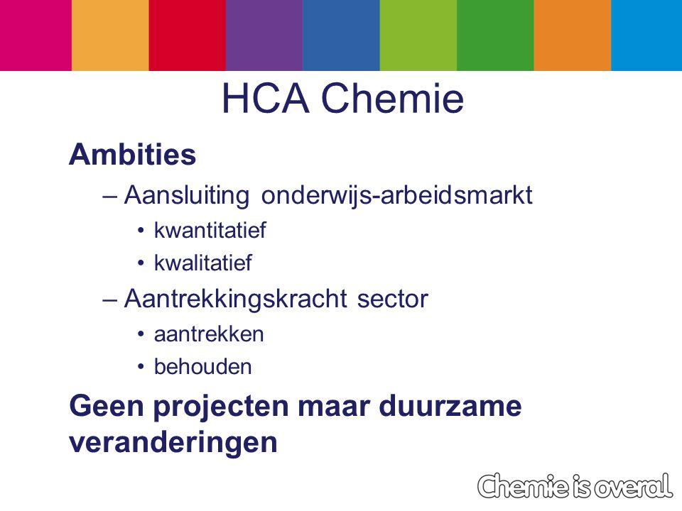 HCA Chemie Ambities –Aansluiting onderwijs-arbeidsmarkt kwantitatief kwalitatief –Aantrekkingskracht sector aantrekken behouden Geen projecten maar duurzame veranderingen
