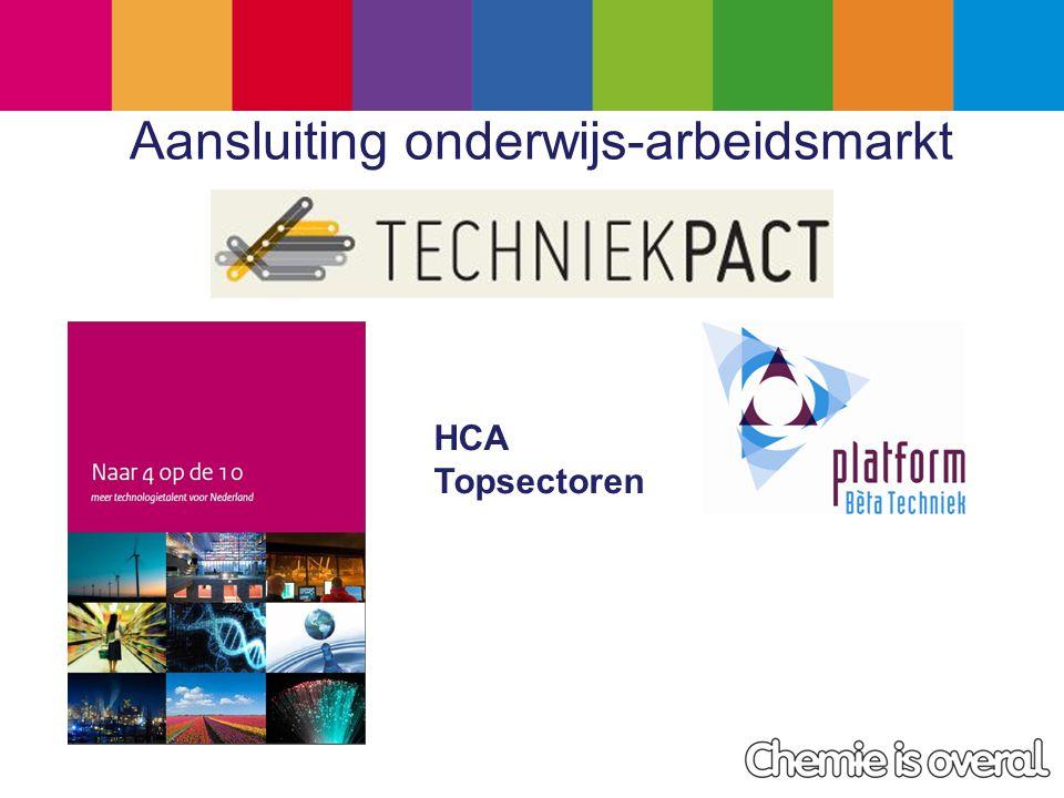 Aansluiting onderwijs-arbeidsmarkt HCA Topsectoren