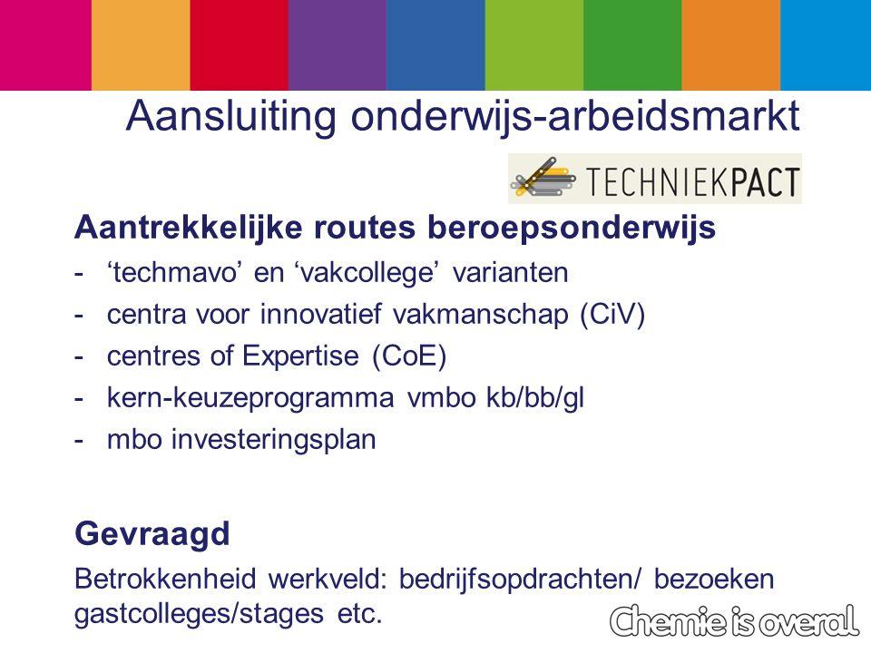 Aansluiting onderwijs-arbeidsmarkt Aantrekkelijke routes beroepsonderwijs -'techmavo' en 'vakcollege' varianten -centra voor innovatief vakmanschap (CiV) -centres of Expertise (CoE) -kern-keuzeprogramma vmbo kb/bb/gl -mbo investeringsplan Gevraagd Betrokkenheid werkveld: bedrijfsopdrachten/ bezoeken gastcolleges/stages etc.