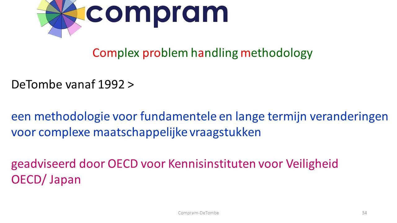 Compram-DeTombe34 Complex problem handling methodology DeTombe vanaf 1992 > een methodologie voor fundamentele en lange termijn veranderingen voor complexe maatschappelijke vraagstukken geadviseerd door OECD voor Kennisinstituten voor Veiligheid OECD/ Japan