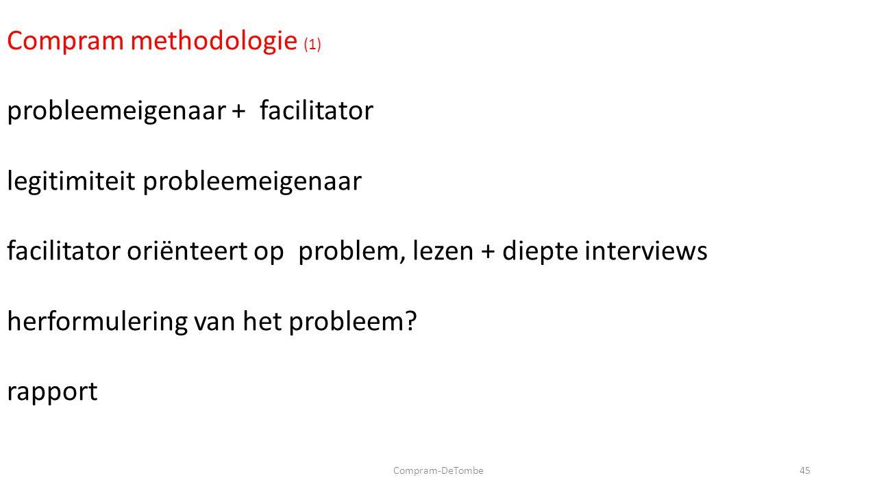 Compram-DeTombe45 Compram methodologie (1) probleemeigenaar + facilitator legitimiteit probleemeigenaar facilitator oriënteert op problem, lezen + diepte interviews herformulering van het probleem.