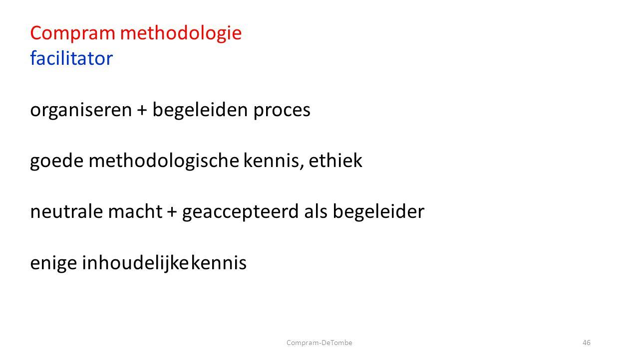 Compram-DeTombe46 Compram methodologie facilitator organiseren + begeleiden proces goede methodologische kennis, ethiek neutrale macht + geaccepteerd als begeleider enige inhoudelijke kennis