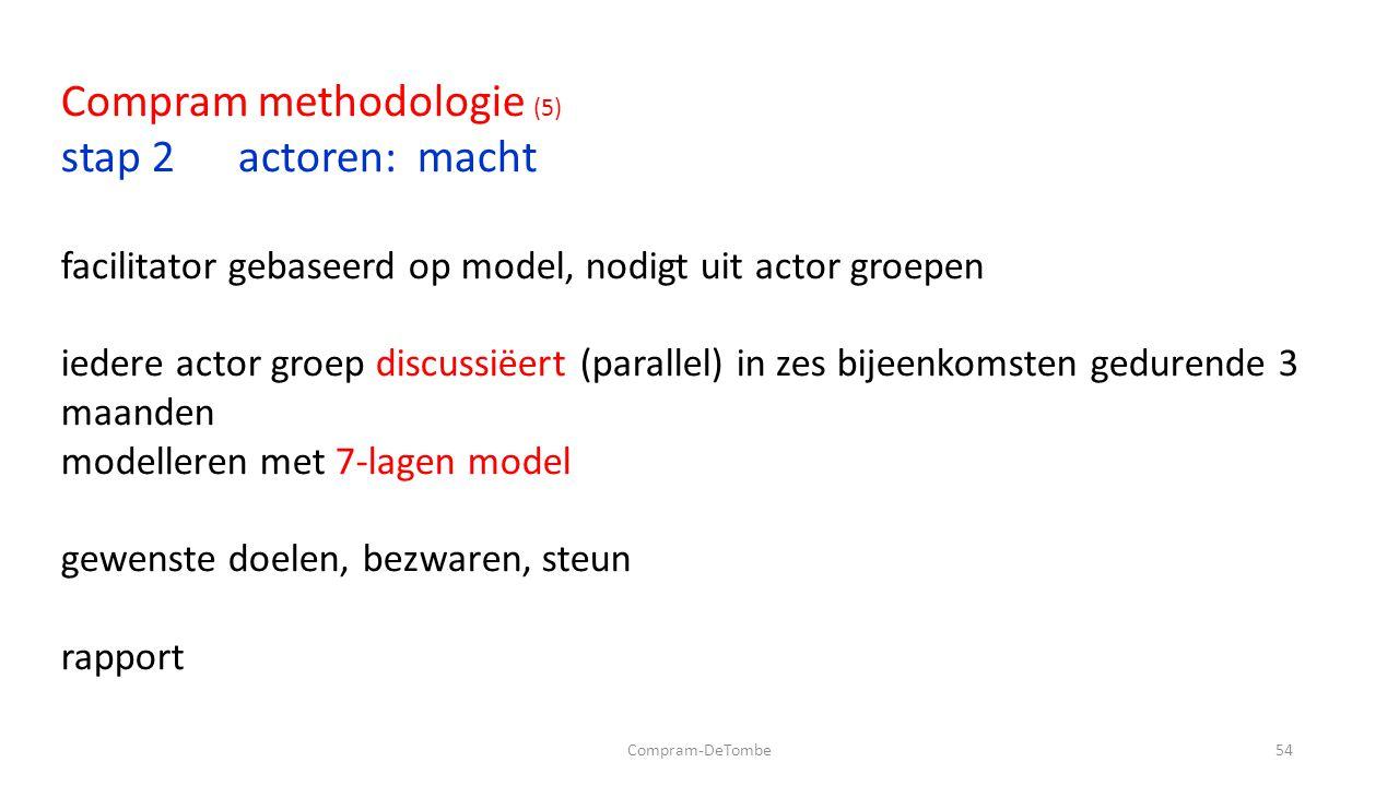 Compram-DeTombe54 Compram methodologie (5) stap 2 actoren: macht facilitator gebaseerd op model, nodigt uit actor groepen iedere actor groep discussiëert (parallel) in zes bijeenkomsten gedurende 3 maanden modelleren met 7-lagen model gewenste doelen, bezwaren, steun rapport