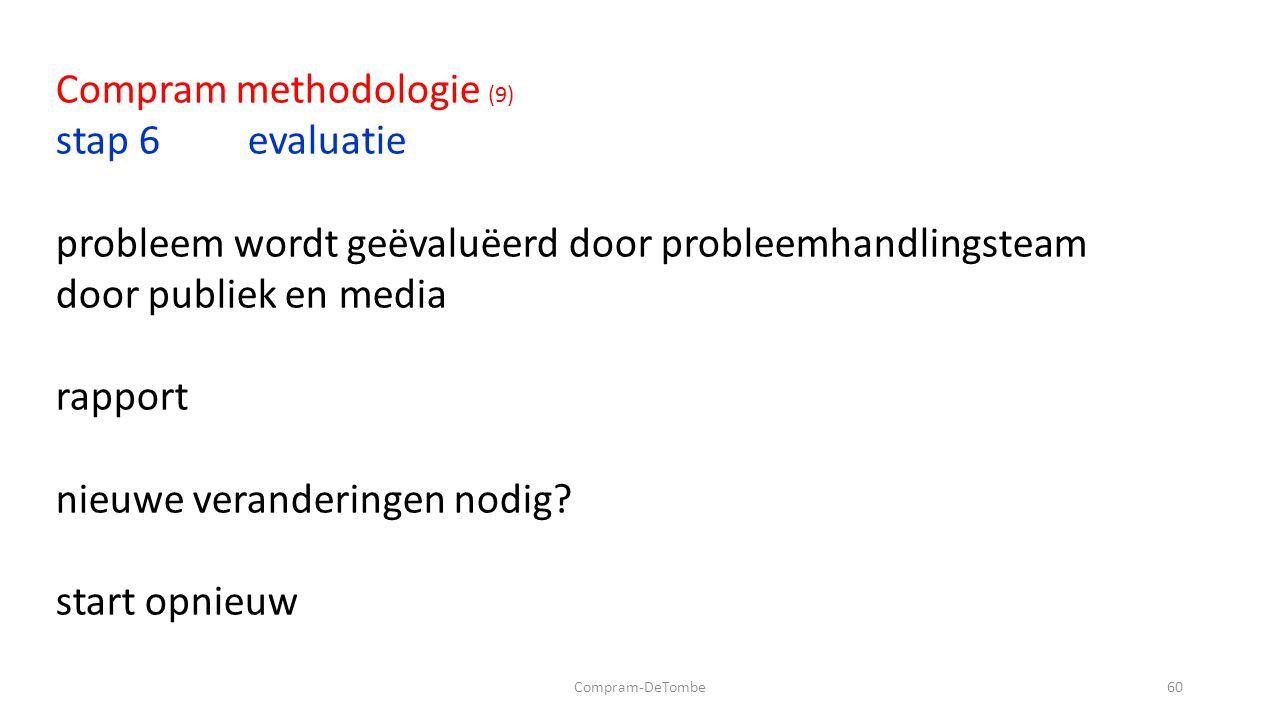 Compram-DeTombe60 Compram methodologie (9) stap 6evaluatie probleem wordt geëvaluëerd door probleemhandlingsteam door publiek en media rapport nieuwe veranderingen nodig.