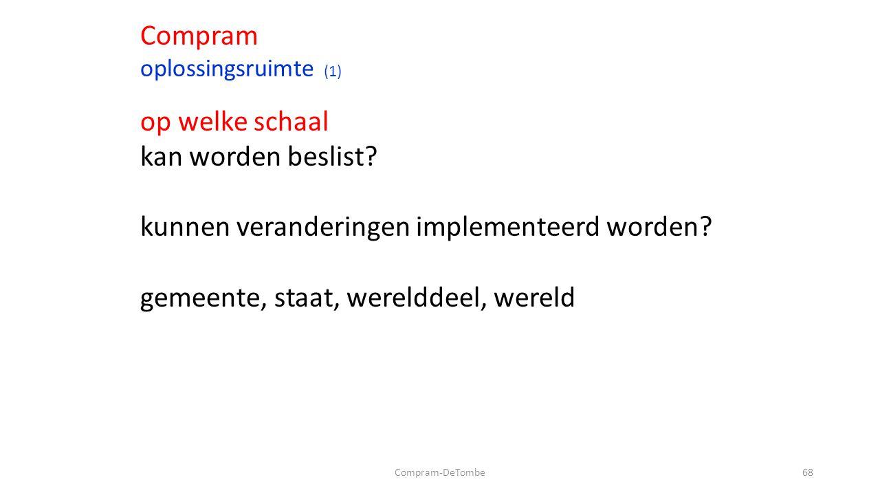 Compram-DeTombe68 Compram oplossingsruimte (1) op welke schaal kan worden beslist.