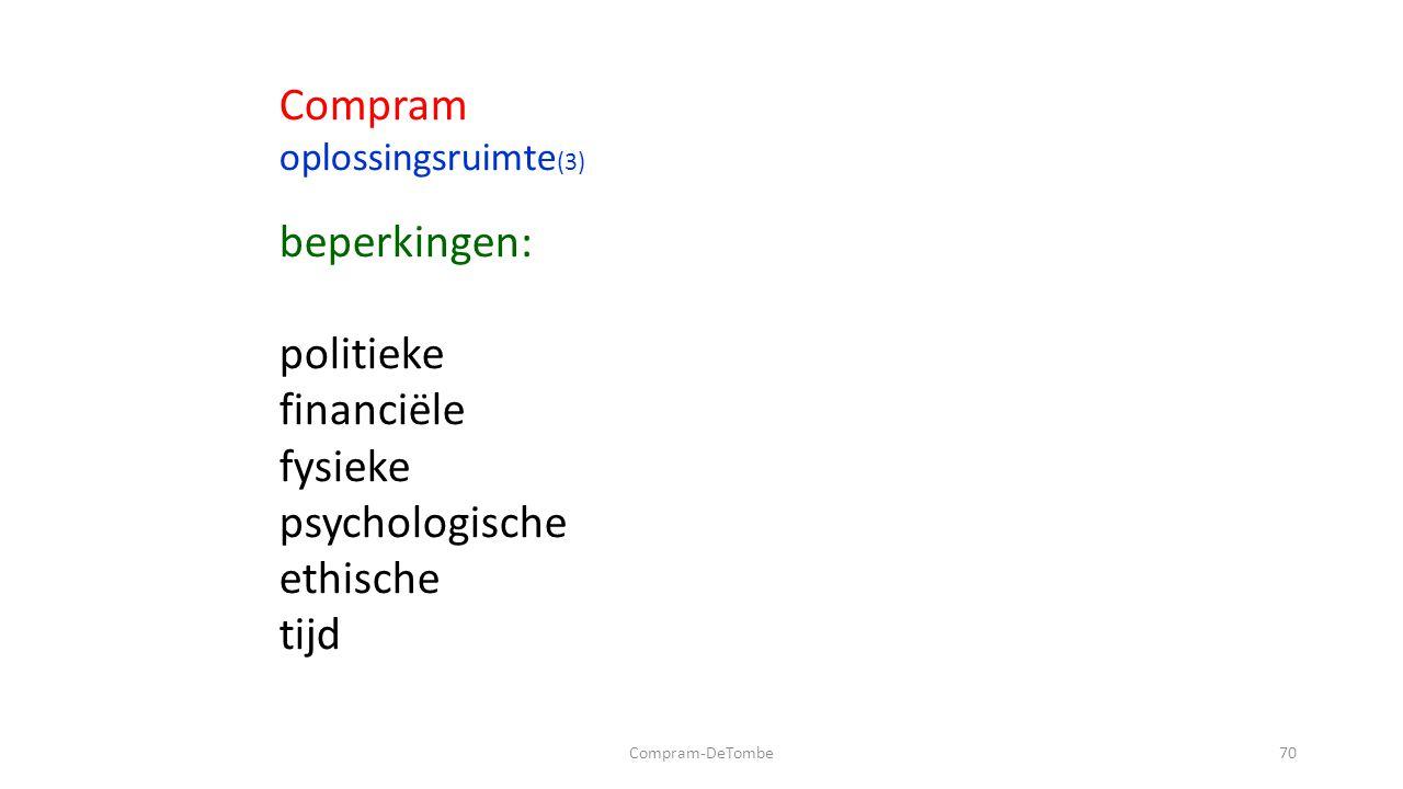 Compram-DeTombe70 Compram oplossingsruimte (3) beperkingen: politieke financiële fysieke psychologische ethische tijd