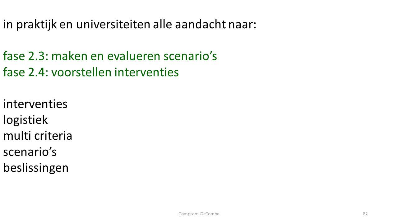Compram-DeTombe82 in praktijk en universiteiten alle aandacht naar: fase 2.3: maken en evalueren scenario's fase 2.4: voorstellen interventies interventies logistiek multi criteria scenario's beslissingen