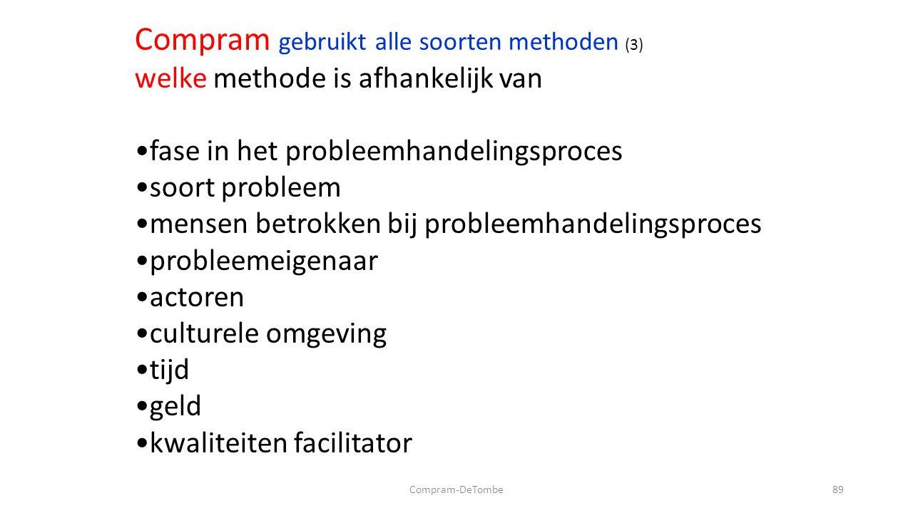 Compram-DeTombe89 Compram gebruikt alle soorten methoden (3) welke methode is afhankelijk van fase in het probleemhandelingsproces soort probleem mensen betrokken bij probleemhandelingsproces probleemeigenaar actoren culturele omgeving tijd geld kwaliteiten facilitator
