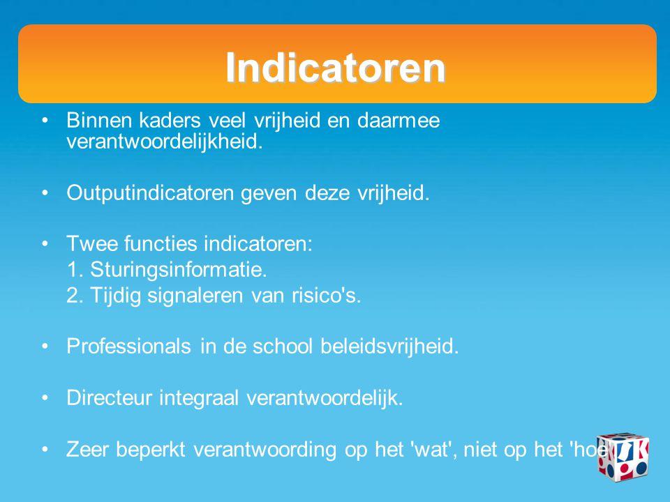 Indicatoren Binnen kaders veel vrijheid en daarmee verantwoordelijkheid.