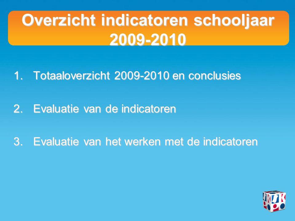 Overzicht indicatoren schooljaar 2009-2010 1.Totaaloverzicht 2009-2010 en conclusies 2.Evaluatie van de indicatoren 3.Evaluatie van het werken met de indicatoren