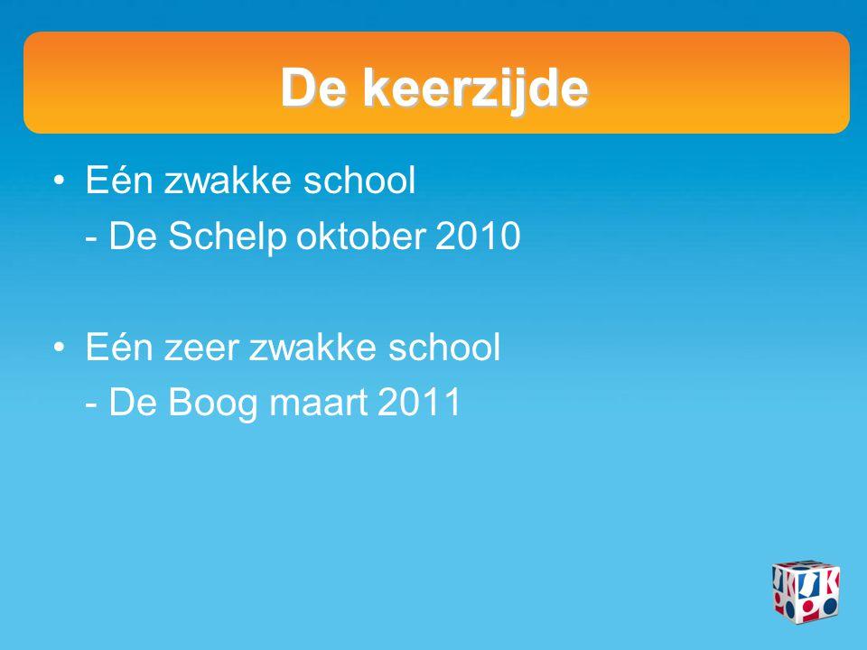 De keerzijde Eén zwakke school - De Schelp oktober 2010 Eén zeer zwakke school - De Boog maart 2011
