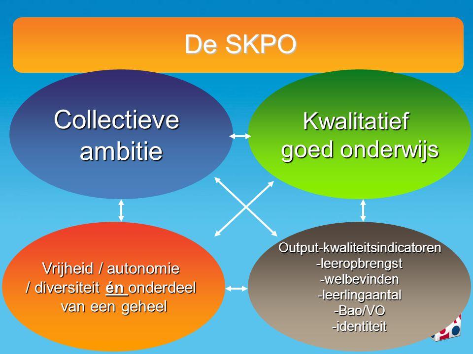 De SKPO CollectieveambitieKwalitatief goed onderwijs Vrijheid / autonomie / diversiteit én onderdeel van een geheel Output-kwaliteitsindicatoren -leeropbrengst -welbevinden -leerlingaantal -Bao/VO -identiteit