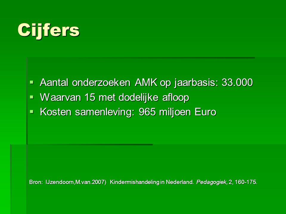 Cijfers  Aantal onderzoeken AMK op jaarbasis: 33.000  Waarvan 15 met dodelijke afloop  Kosten samenleving: 965 miljoen Euro Bron: IJzendoorn,M.van.