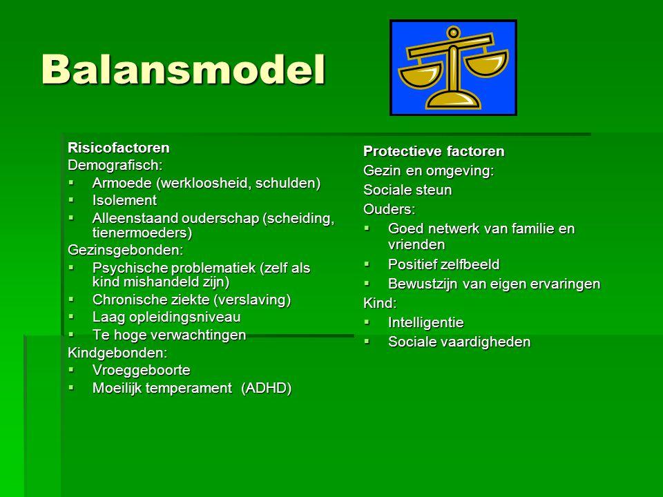 Balansmodel RisicofactorenDemografisch:  Armoede (werkloosheid, schulden)  Isolement  Alleenstaand ouderschap (scheiding, tienermoeders) Gezinsgebo