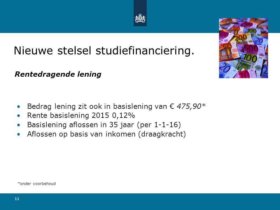 11 Bedrag lening zit ook in basislening van € 475,90* Rente basislening 2015 0,12% Basislening aflossen in 35 jaar (per 1-1-16) Aflossen op basis van