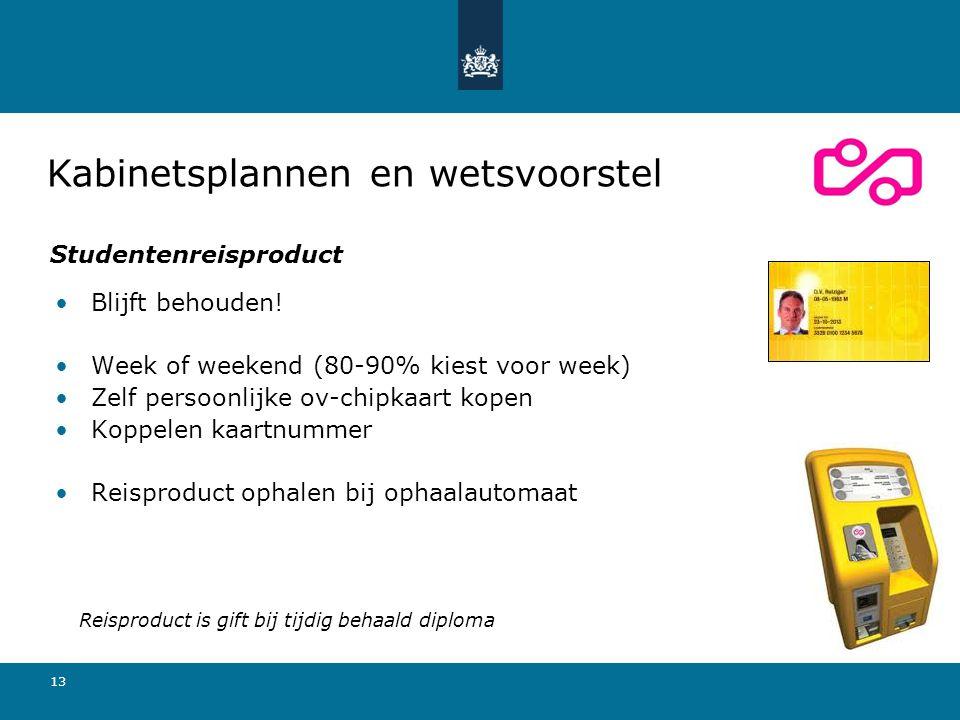 13 Blijft behouden! Week of weekend (80-90% kiest voor week) Zelf persoonlijke ov-chipkaart kopen Koppelen kaartnummer Reisproduct ophalen bij ophaala