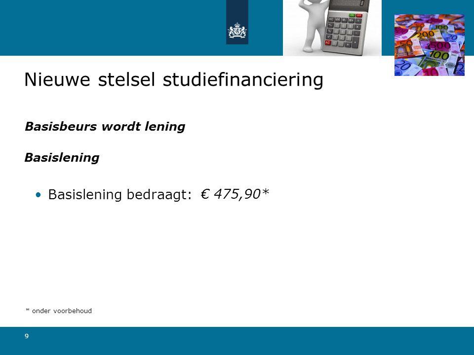 9 Basislening bedraagt: Nieuwe stelsel studiefinanciering Basisbeurs wordt lening € 475,90* Basislening * onder voorbehoud