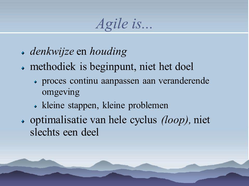 Agile is... denkwijze en houding methodiek is beginpunt, niet het doel proces continu aanpassen aan veranderende omgeving kleine stappen, kleine probl