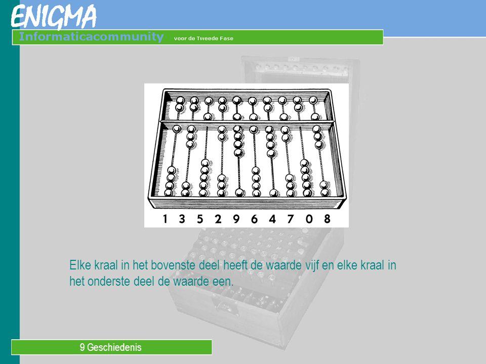 9 Geschiedenis Elke kraal in het bovenste deel heeft de waarde vijf en elke kraal in het onderste deel de waarde een.