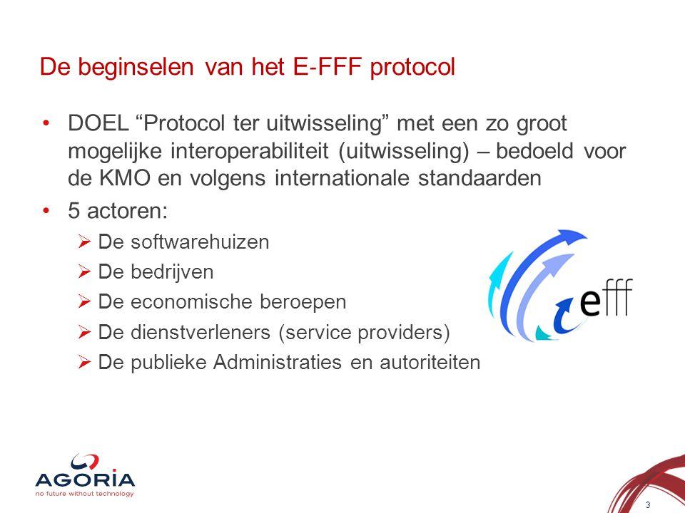 """DOEL """"Protocol ter uitwisseling"""" met een zo groot mogelijke interoperabiliteit (uitwisseling) – bedoeld voor de KMO en volgens internationale standaar"""