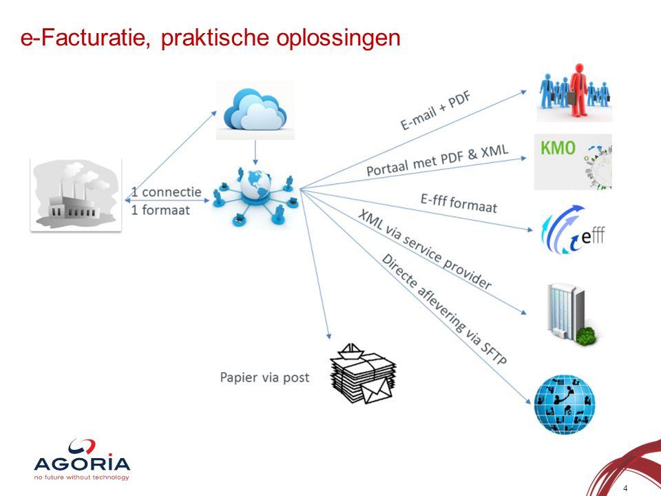 5 e-Facturatie, praktische oplossingen : 4 corner model