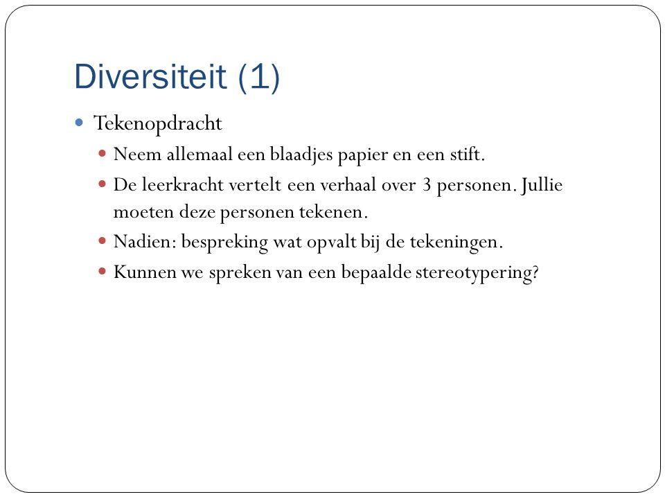 Diversiteit (1) Tekenopdracht Neem allemaal een blaadjes papier en een stift.