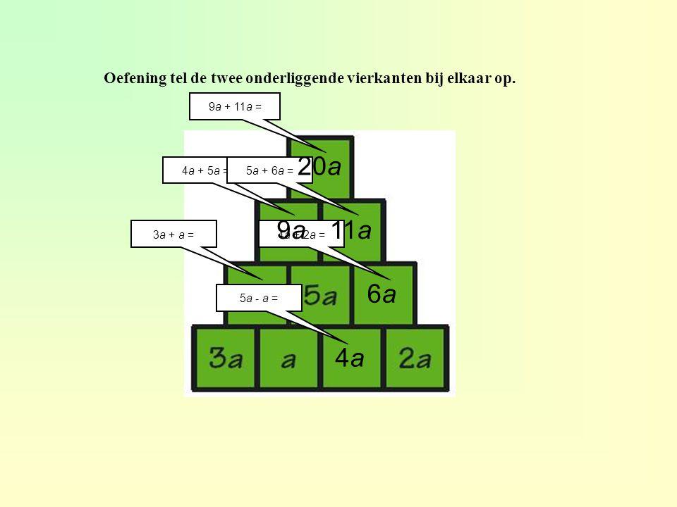 Oefening tel de twee onderliggende vierkanten bij elkaar op.