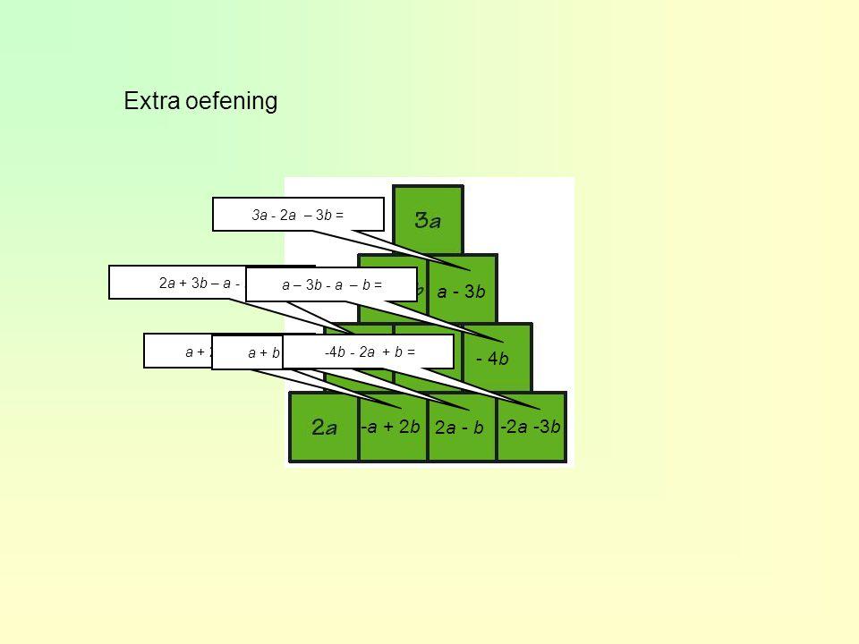 Extra oefening 2a + 3b – a - b = a + 2b a + 2b – 2a = -a + 2b a + b + a – 2b = 2a - b 3a - 2a – 3b = a - 3b a – 3b - a – b = - 4b -4b - 2a + b = -2a -3b