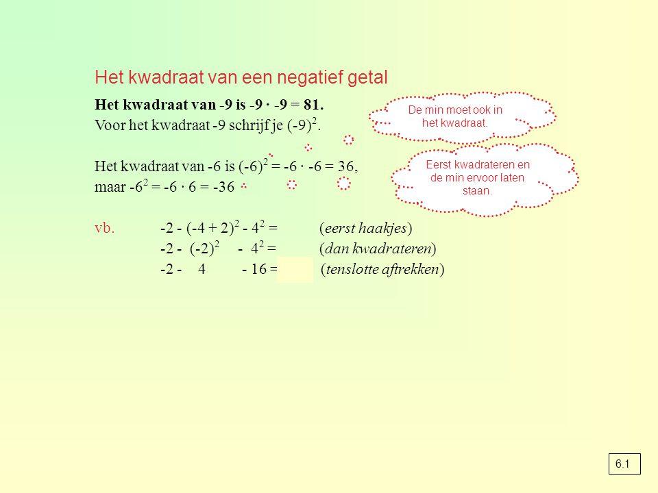 Het kwadraat van een negatief getal Het kwadraat van -9 is -9 · -9 = 81.