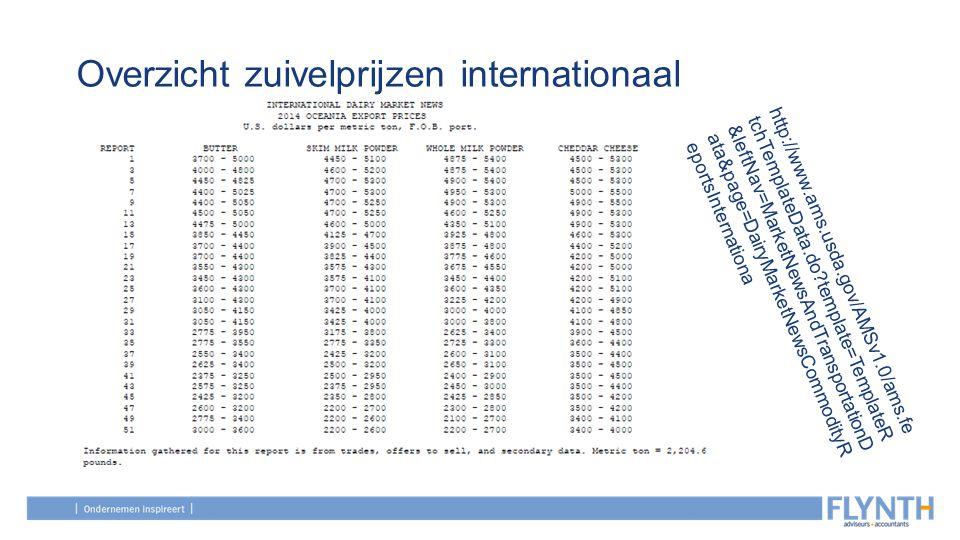 http://www.ams.usda.gov/AMSv1.0/ams.fe tchTemplateData.do?template=TemplateR &leftNav=MarketNewsAndTransportationD ata&page=DairyMarketNewsCommodityR eportsInternationa Overzicht zuivelprijzen internationaal