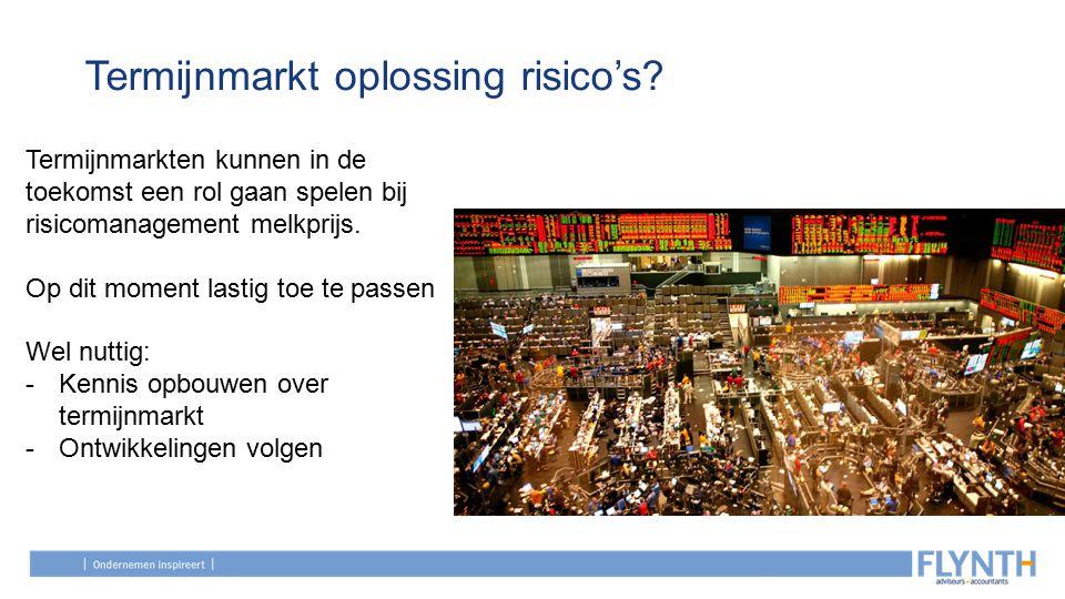Termijnmarkt oplossing risico's.