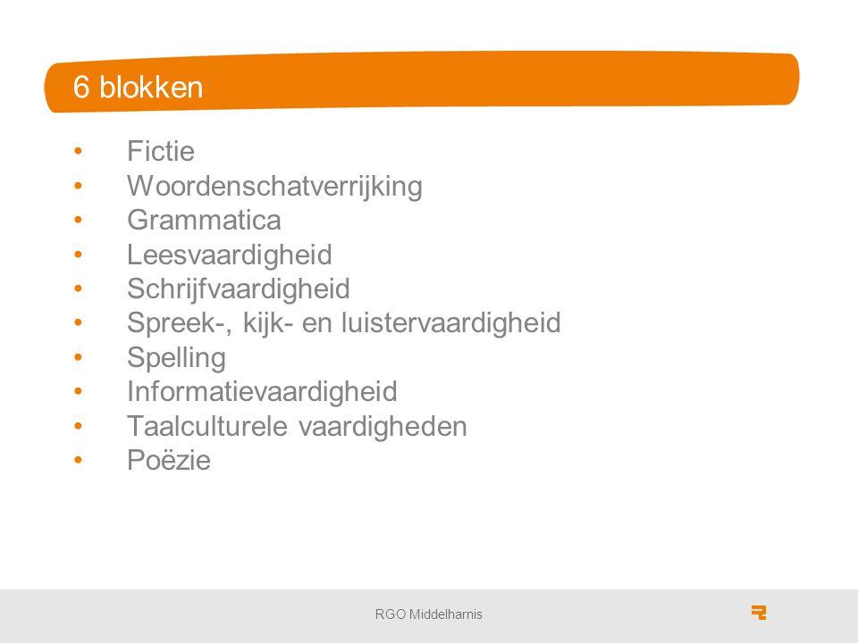 RGO Middelharnis 6 blokken Fictie Woordenschatverrijking Grammatica Leesvaardigheid Schrijfvaardigheid Spreek-, kijk- en luistervaardigheid Spelling I
