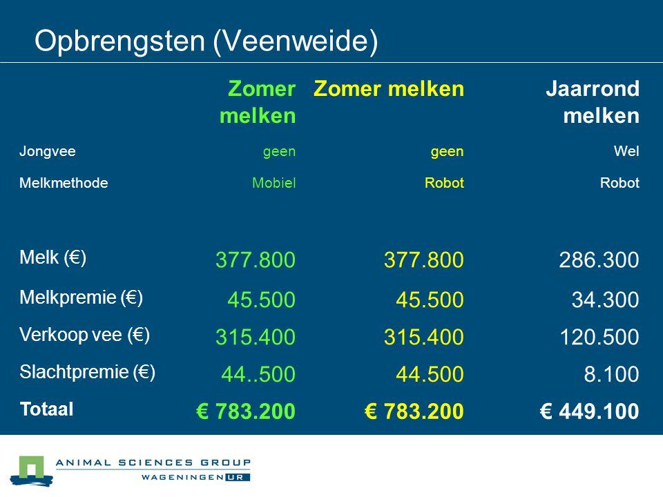 Toegerekende kosten (Veenweide) Zomer melken jaarrond melken Jongveegeen wel MelkmethodeMobielRobot Teelt en opslag voer (€) 18.200 83.100 Krachtvoer (€) 16.300 33.900 Aankoop drachtige vaarzen (€) 445.000 0 Strooisel 000 Overig vee (€) 27.800 32.900 Totaal € 507.200 € 149.800