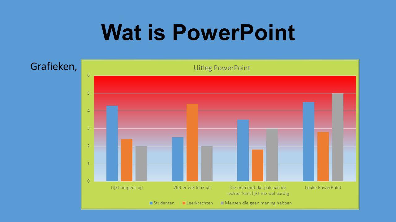Wat is PowerPoint En Films