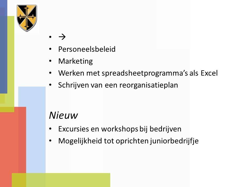 Personeelsbeleid Marketing Werken met spreadsheetprogramma's als Excel Schrijven van een reorganisatieplan Nieuw Excursies en workshops bij bedrijven