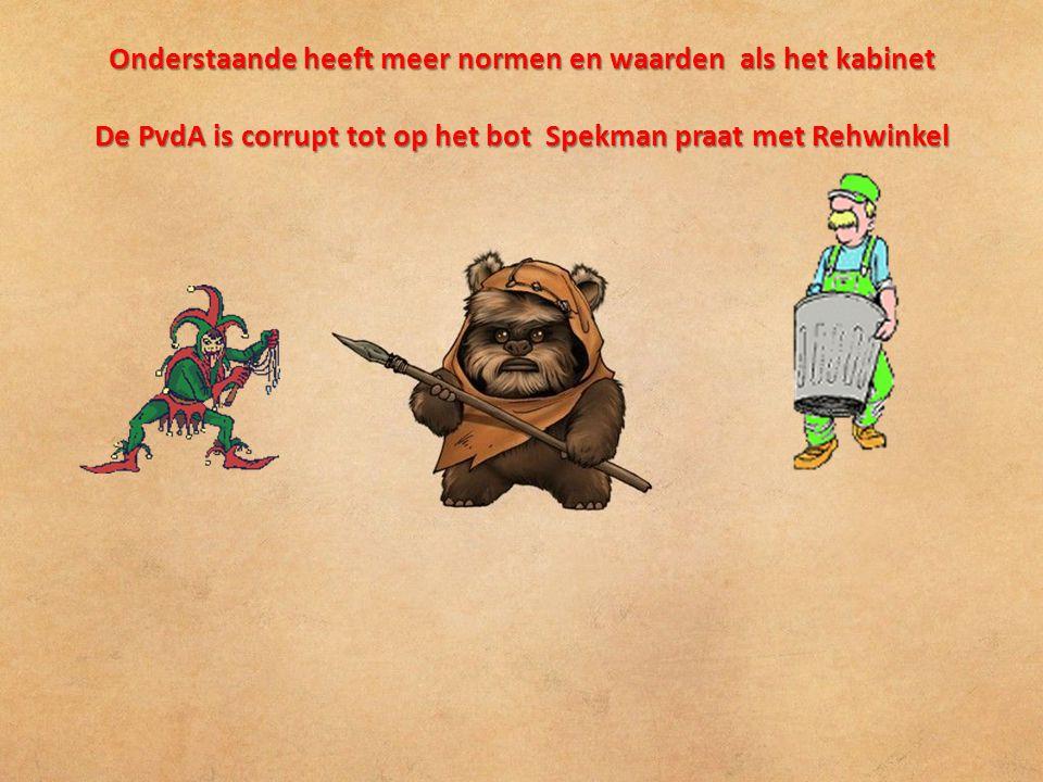 Onderstaande heeft meer normen en waarden als het kabinet De PvdA is corrupt tot op het bot Spekman praat met Rehwinkel