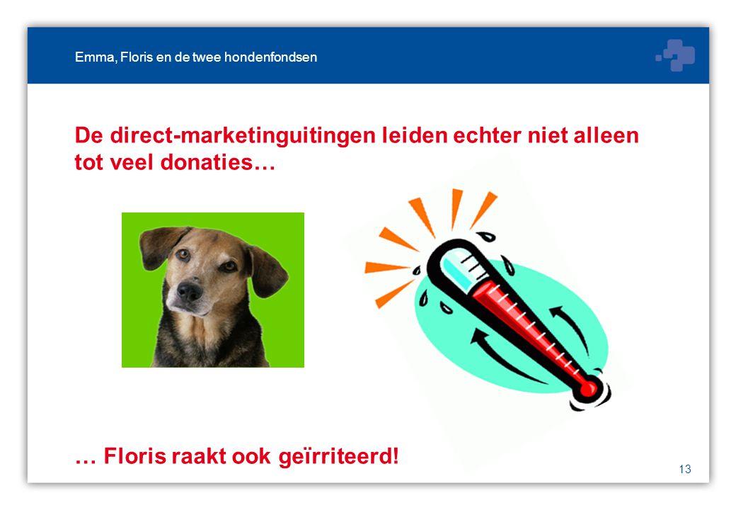 13 De direct-marketinguitingen leiden echter niet alleen tot veel donaties… … Floris raakt ook geïrriteerd.
