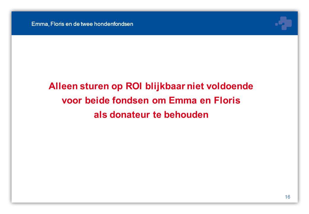 16 Emma, Floris en de twee hondenfondsen Alleen sturen op ROI blijkbaar niet voldoende voor beide fondsen om Emma en Floris als donateur te behouden