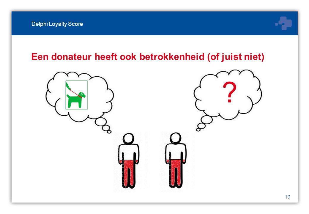 19 Een donateur heeft ook betrokkenheid (of juist niet) Delphi Loyalty Score