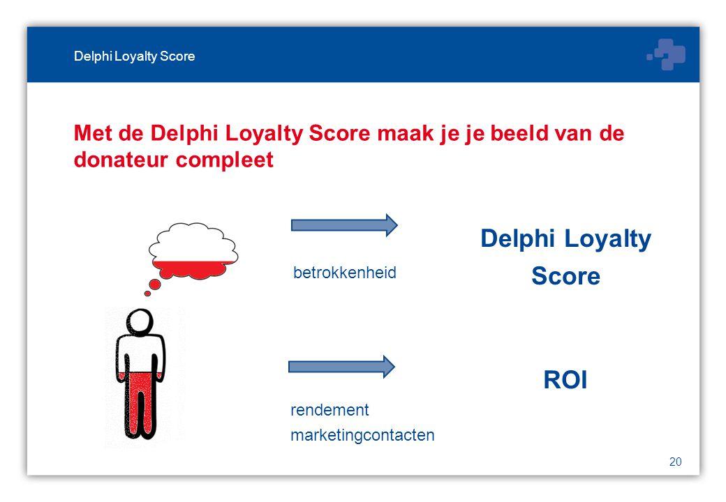20 Met de Delphi Loyalty Score maak je je beeld van de donateur compleet Delphi Loyalty Score ROI Delphi Loyalty Score betrokkenheid rendement marketingcontacten