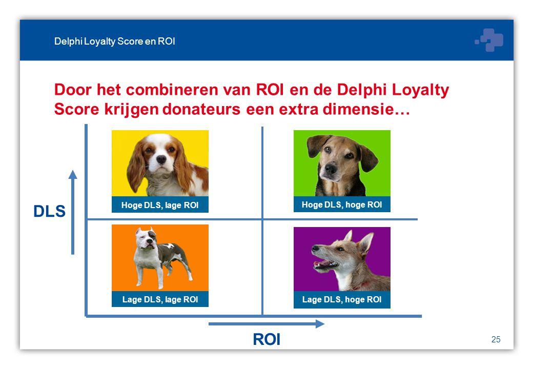 25 Door het combineren van ROI en de Delphi Loyalty Score krijgen donateurs een extra dimensie… Delphi Loyalty Score en ROI DLS ROI Hoge DLS, lage ROI Hoge DLS, hoge ROI Lage DLS, hoge ROI Lage DLS, lage ROI