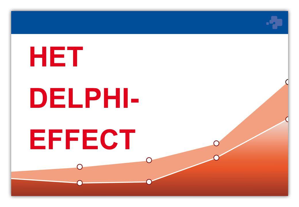 HET DELPHI- EFFECT