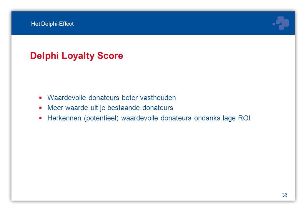 36 Delphi Loyalty Score  Waardevolle donateurs beter vasthouden  Meer waarde uit je bestaande donateurs  Herkennen (potentieel) waardevolle donateurs ondanks lage ROI Het Delphi-Effect