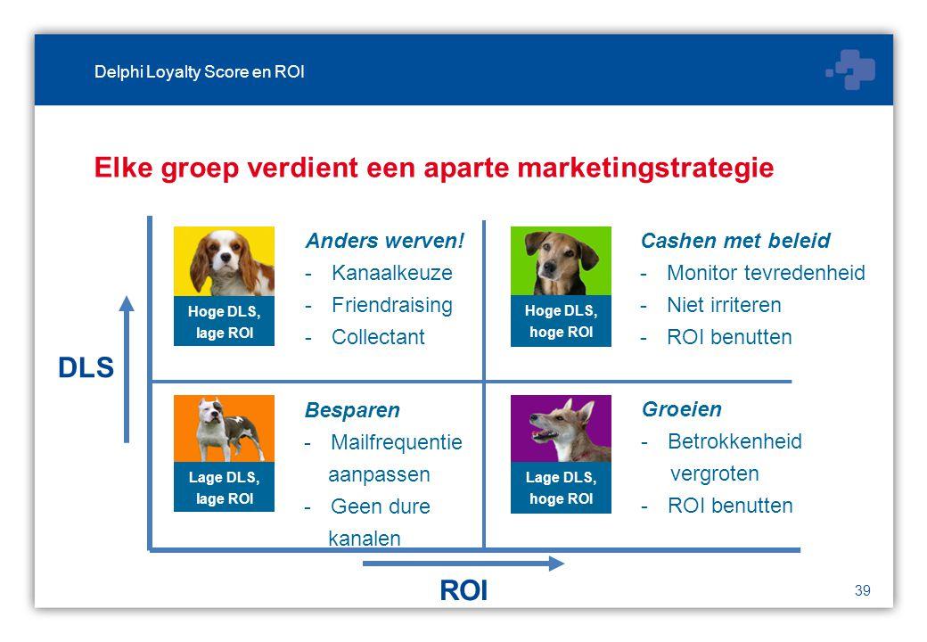 39 Elke groep verdient een aparte marketingstrategie Delphi Loyalty Score en ROI DLS ROI Hoge DLS, lage ROI Hoge DLS, hoge ROI Lage DLS, hoge ROI Lage DLS, lage ROI Anders werven.