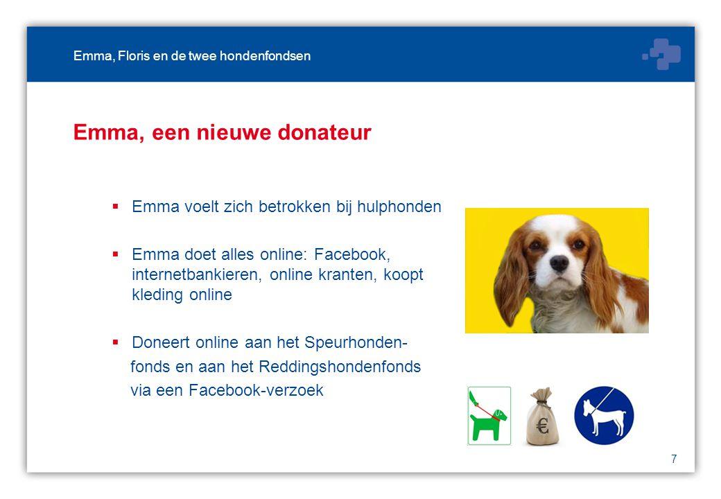 7 Emma, een nieuwe donateur  Emma voelt zich betrokken bij hulphonden  Emma doet alles online: Facebook, internetbankieren, online kranten, koopt kleding online  Doneert online aan het Speurhonden- fonds en aan het Reddingshondenfonds via een Facebook-verzoek Emma, Floris en de twee hondenfondsen