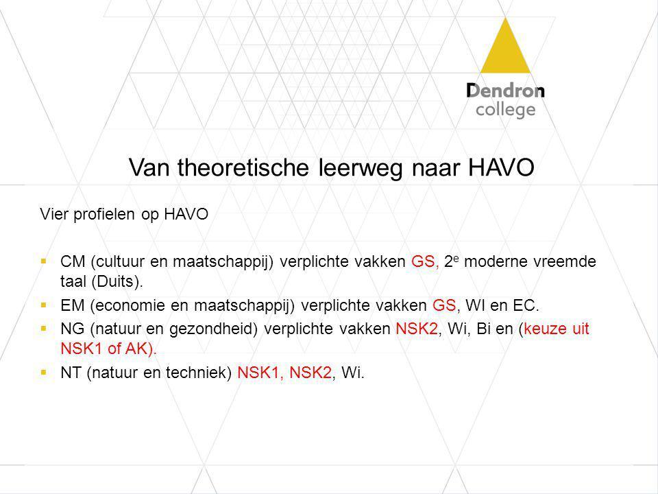 Van theoretische leerweg naar HAVO Vier profielen op HAVO  CM (cultuur en maatschappij) verplichte vakken GS, 2 e moderne vreemde taal (Duits).  EM