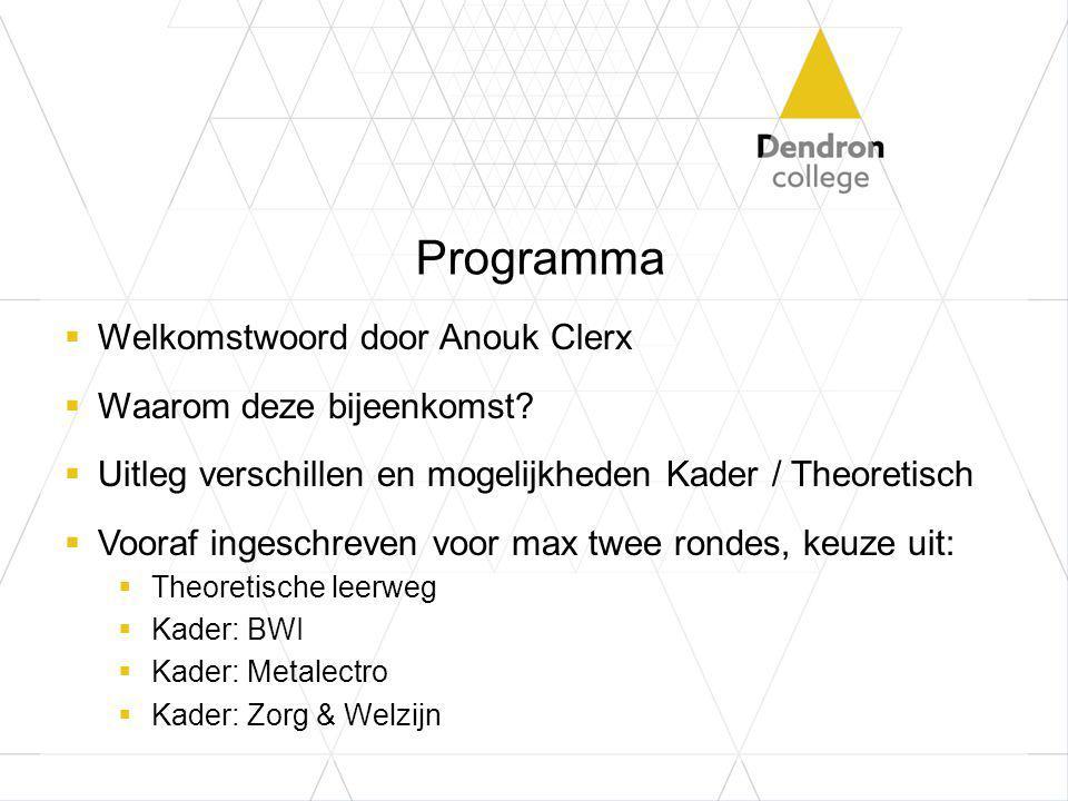 Programma  Welkomstwoord door Anouk Clerx  Waarom deze bijeenkomst?  Uitleg verschillen en mogelijkheden Kader / Theoretisch  Vooraf ingeschreven