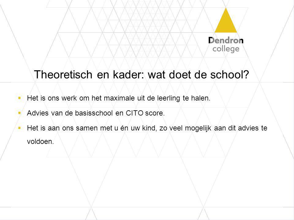 Theoretisch en kader: wat doet de school?  Het is ons werk om het maximale uit de leerling te halen.  Advies van de basisschool en CITO score.  Het